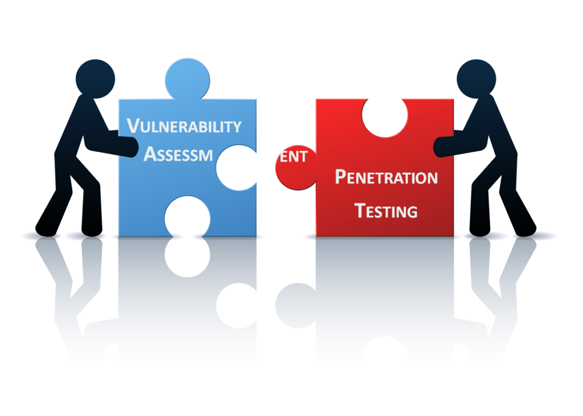 Photo of Importance of security testing for an organisation