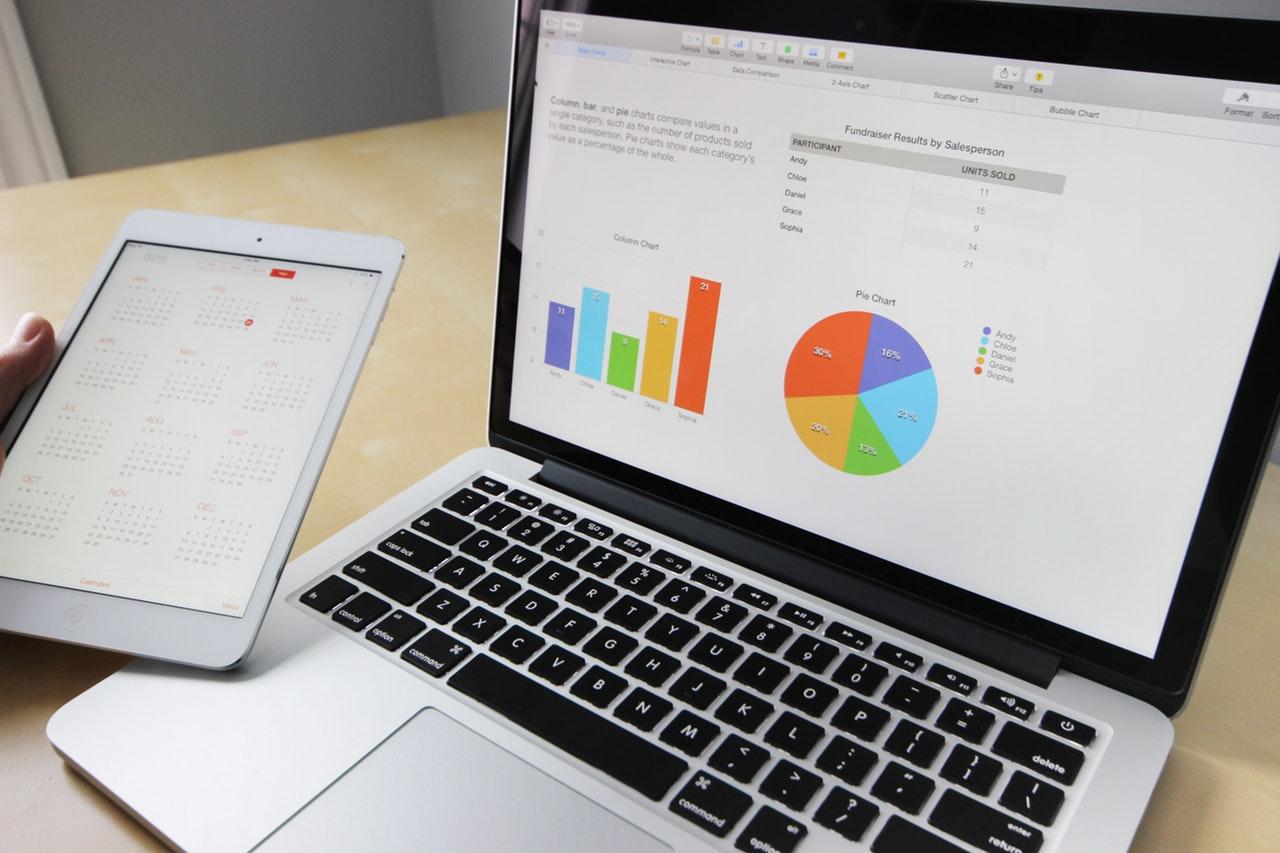 How Digital Marketing Help a Business to Grow Performance