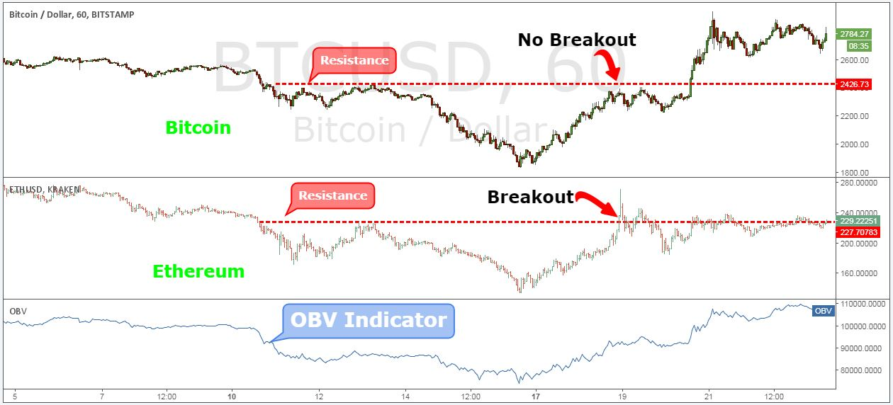 Photo of 7 Crypto Trading Strategies You Should Follow in Your Business