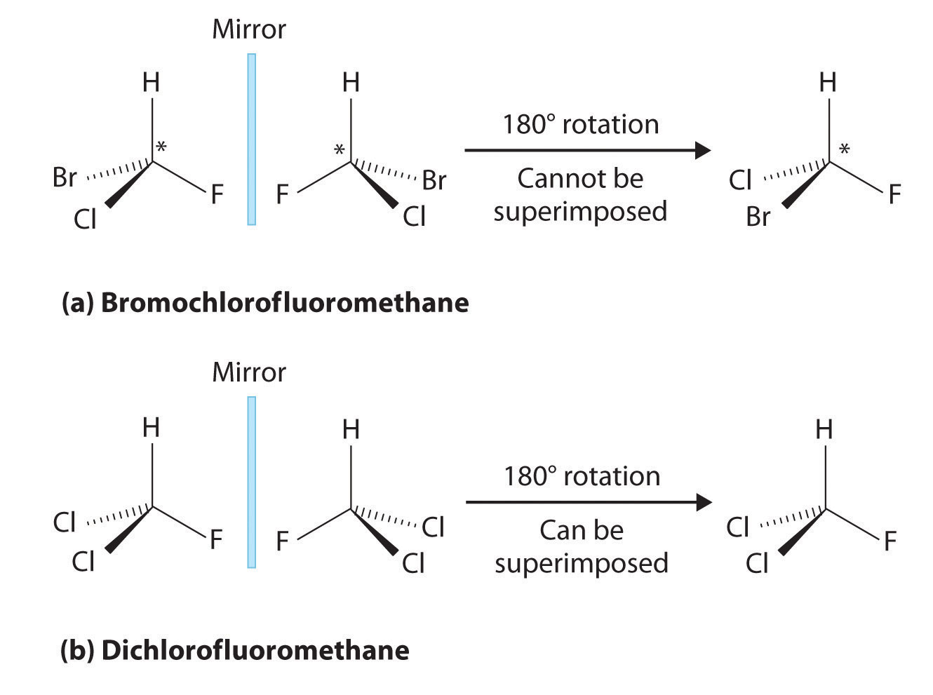 Photo of Concept Of Isomerism In Organic Chemistry
