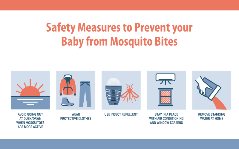 Mosquito preventation by wbm international online shopping in pakistan